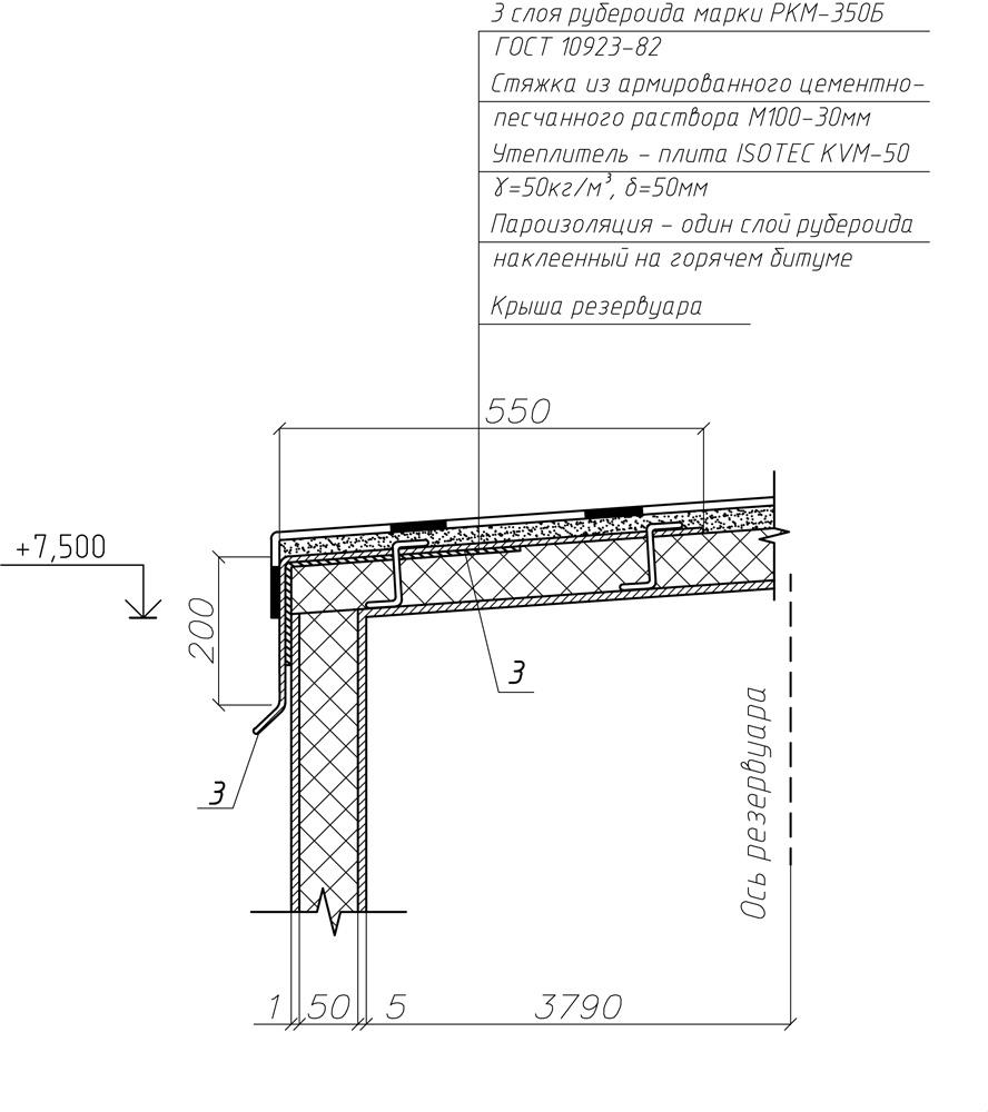 Фундамента гидроизоляция рулонная цена наплавляемая